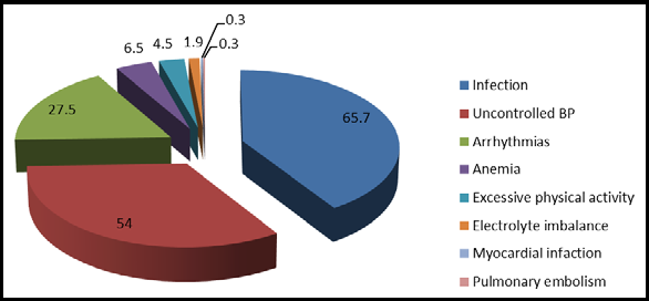 Hypertensive heart failure in nigerian africans insights from the figure 1 ccuart Choice Image