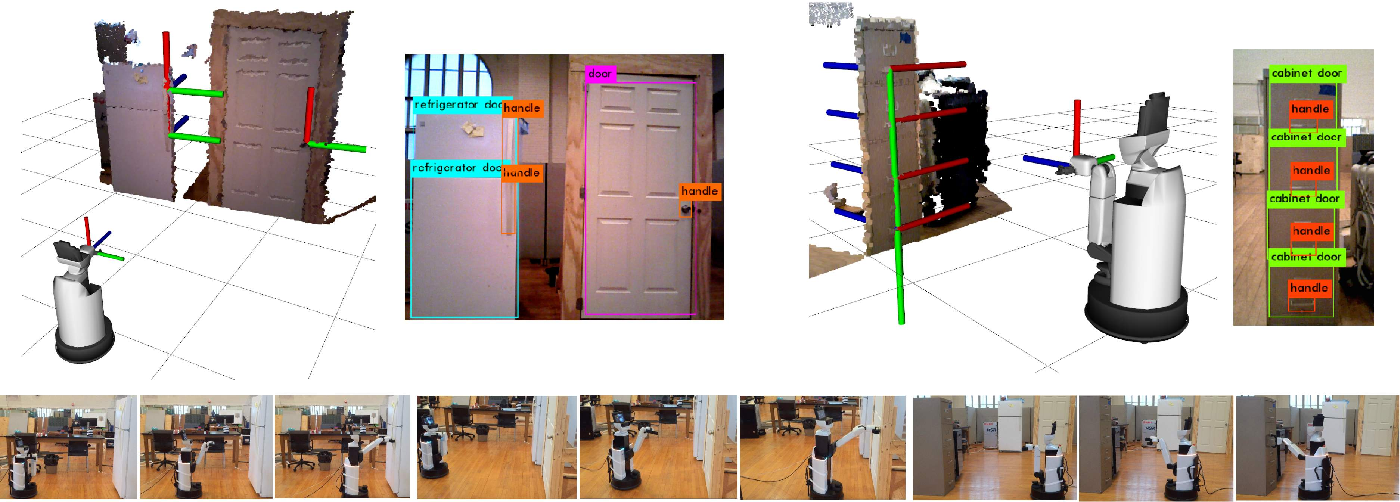 Figure 2 for A Versatile Framework for Robust and Adaptive Door Operation with a Mobile Manipulator Robot
