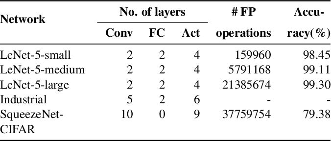 Figure 4 for EVA: An Encrypted Vector Arithmetic Language and Compiler for Efficient Homomorphic Computation