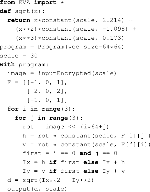 Figure 1 for EVA: An Encrypted Vector Arithmetic Language and Compiler for Efficient Homomorphic Computation