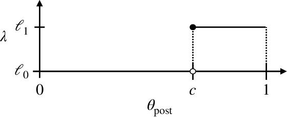Figure 3 for Strategic Ranking