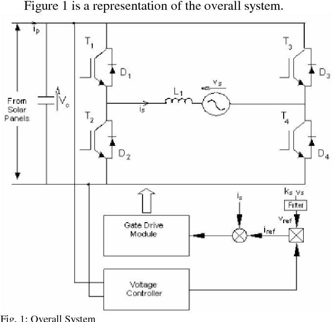 Parison Between Unipolar And Bipolar Single Phase Gridconnected Rh Semanticscholar Org Residential Electrical Wiring Diagrams Solar Panel System: S2 System Wiring Diagram At Goccuoi.net
