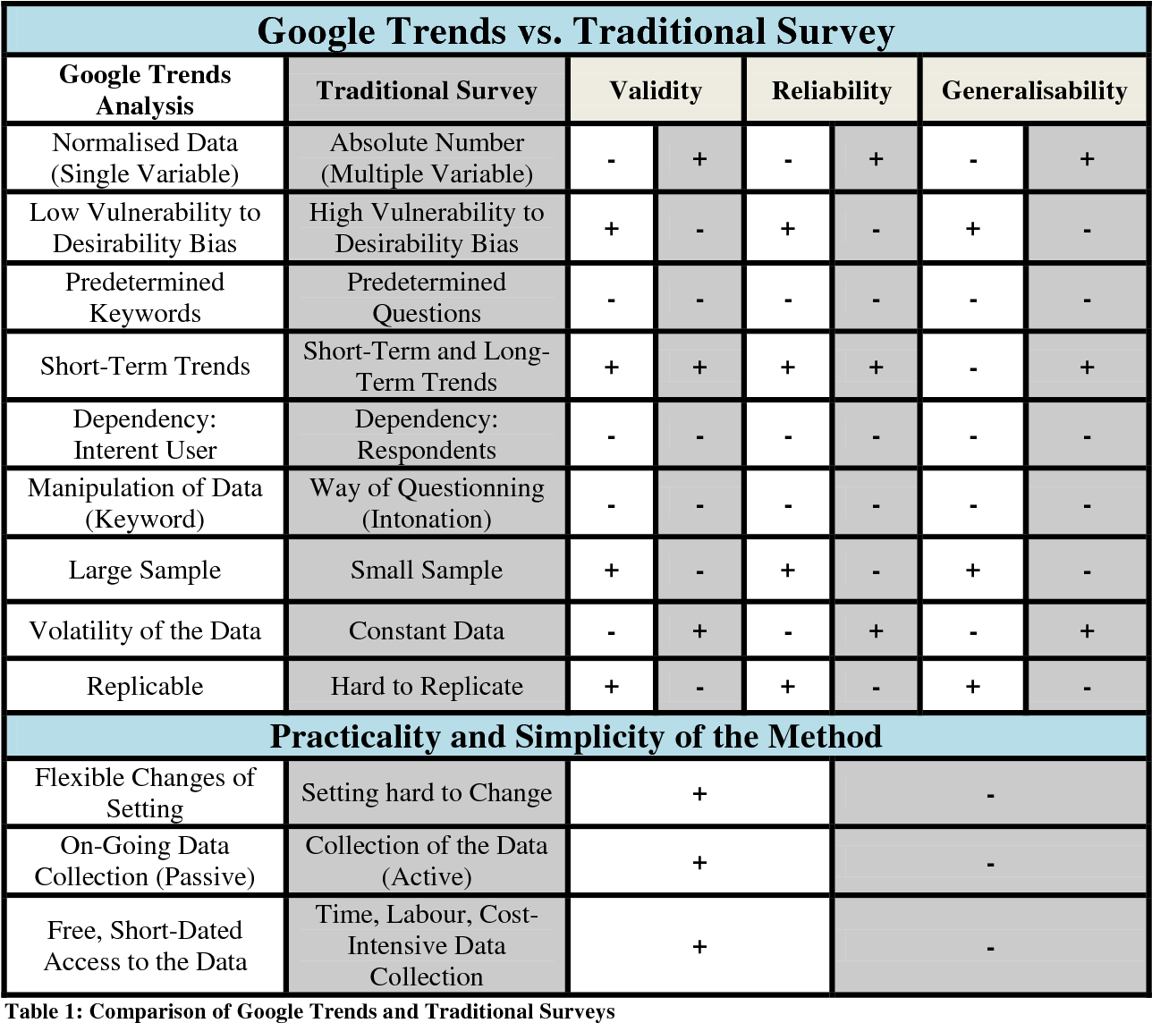 PDF] Google trends as complementary tool for new car sales