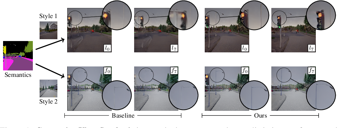 Figure 1 for Generative View Synthesis: From Single-view Semantics to Novel-view Images