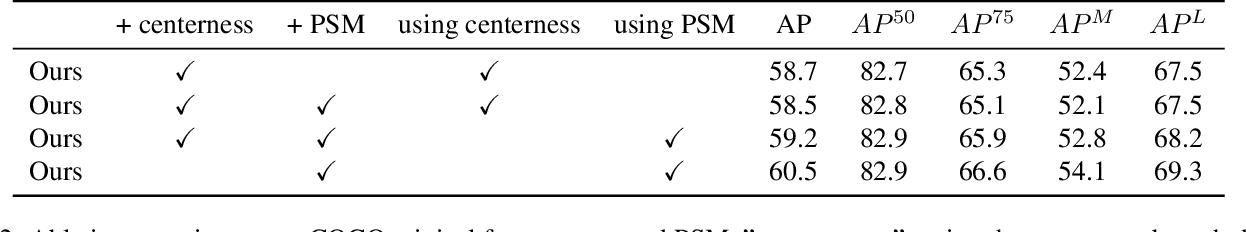 Figure 4 for Multi-Person Pose Regression via Pose Filtering and Scoring