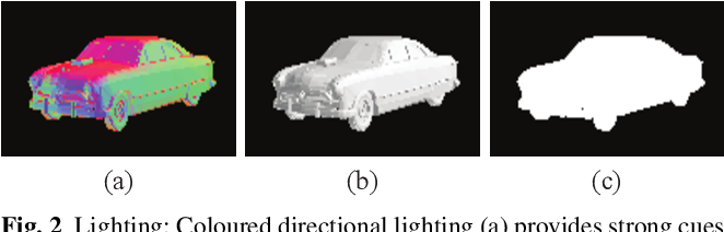 Figure 3 for Learning single-image 3D reconstruction by generative modelling of shape, pose and shading