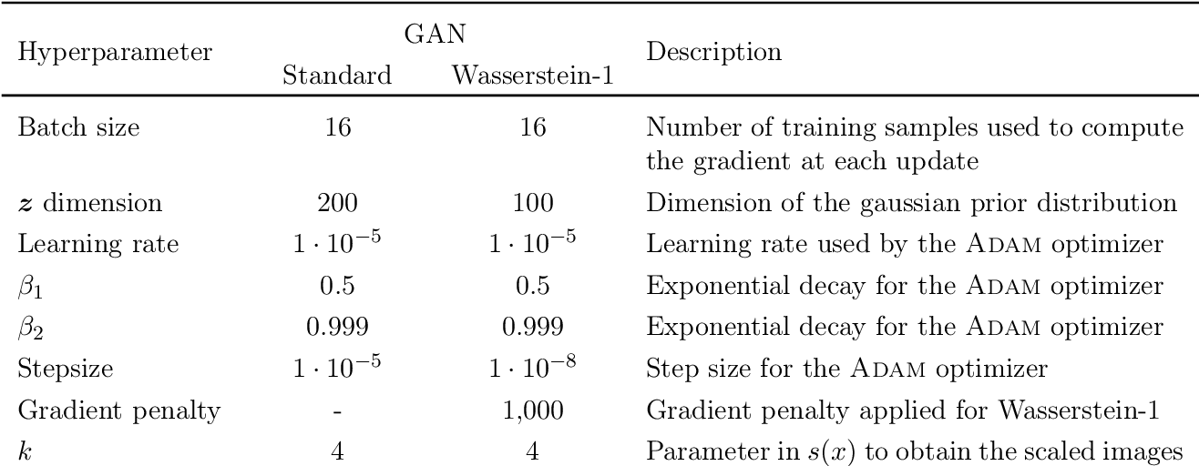 Figure 4 for Fast Cosmic Web Simulations with Generative Adversarial Networks