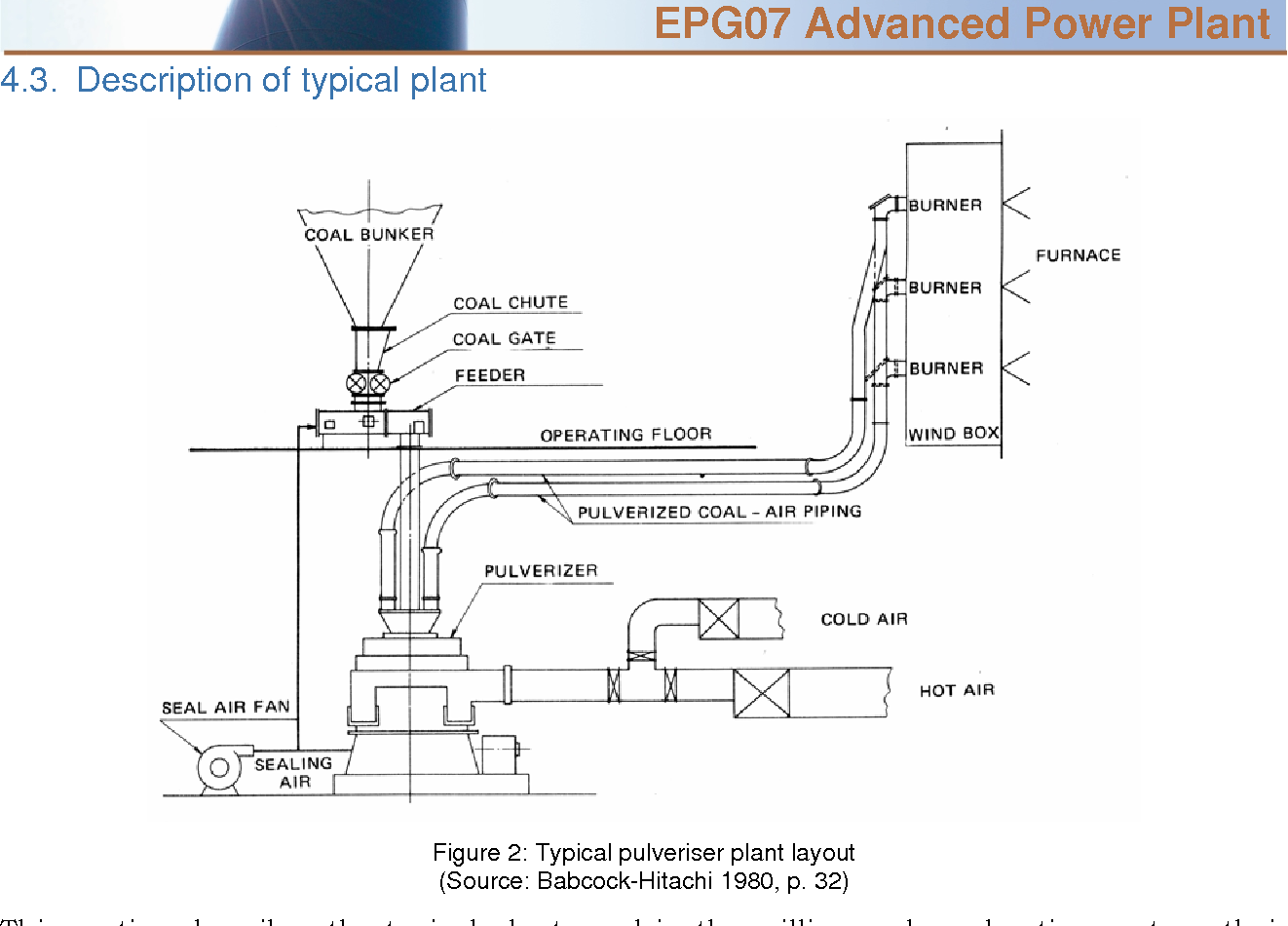 Power Generation Skills Development Module 4 Thermal Plant Layout Images Figure 2 Typical Pulveriser Source Babcock Hitachi 1980 P