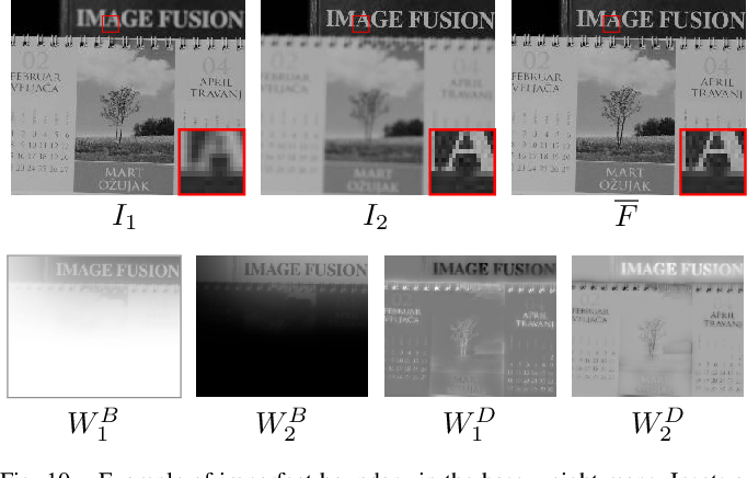 Figure 2 for Fast and Efficient Zero-Learning Image Fusion