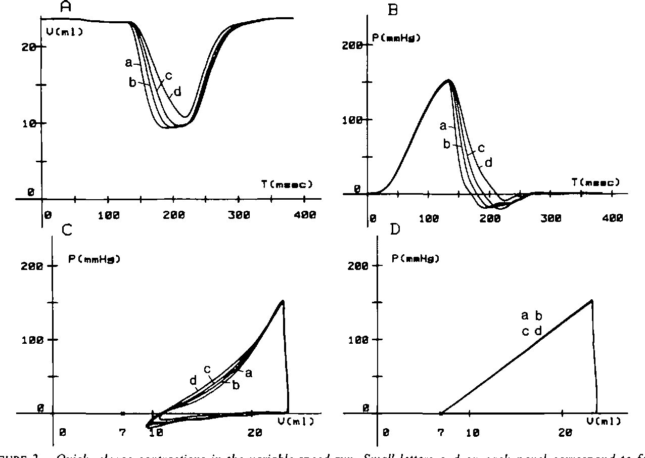 Time Invariant Oxygen Cost Of Mechanical Energy In Dog Left Diagram Figure 3