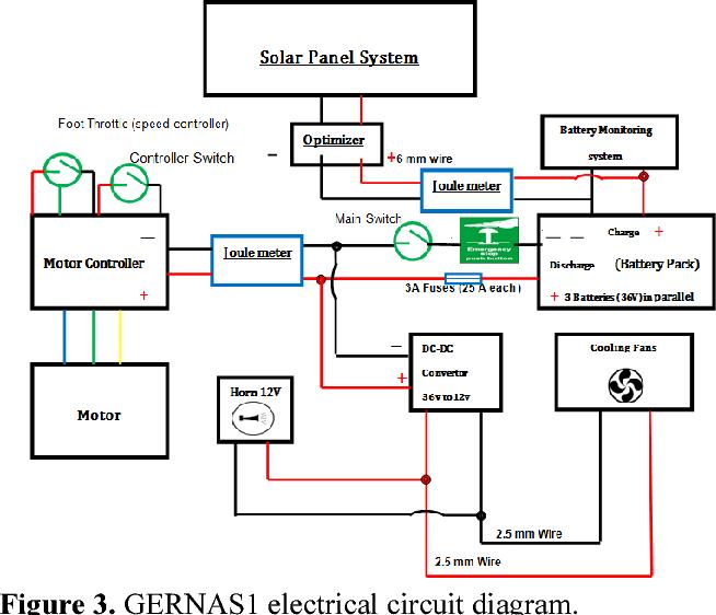 figure 3 from design of qatar university s first solar car for shell rh semanticscholar org