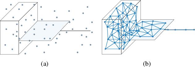 Figure 1 for Few-Shot Class-Incremental Learning