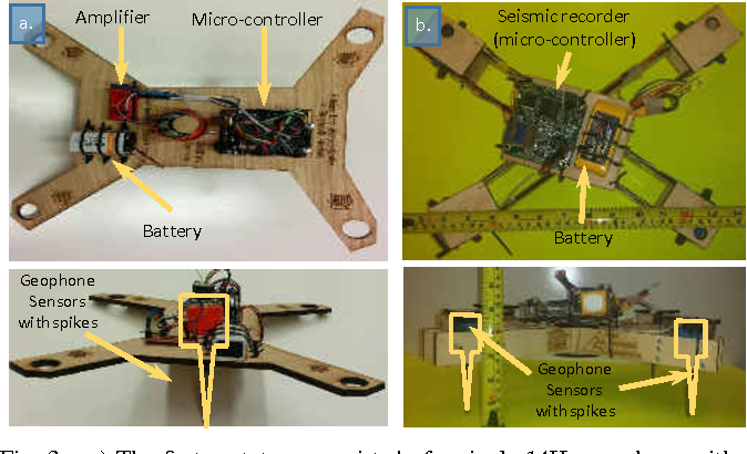 Figure 3 from Seismic surveying with drone-mounted geophones