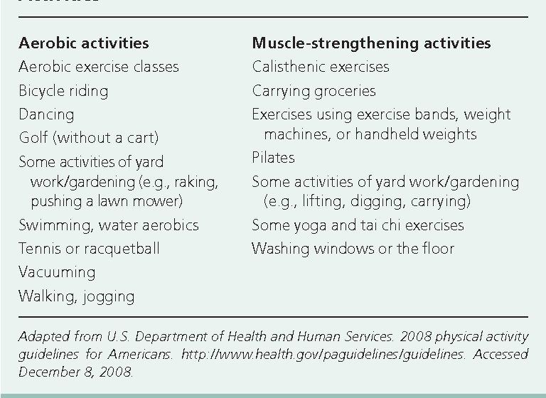 Table 3 From Physical Activity Guidelines For Older Adults