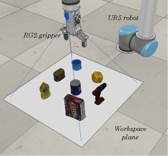 Figure 4 for Towards Generalization and Data Efficient Learning of Deep Robotic Grasping