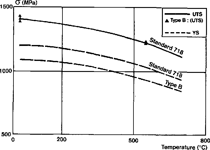 Delta phase in inconel 718 mechanical properties and forging figure 4 ccuart Gallery