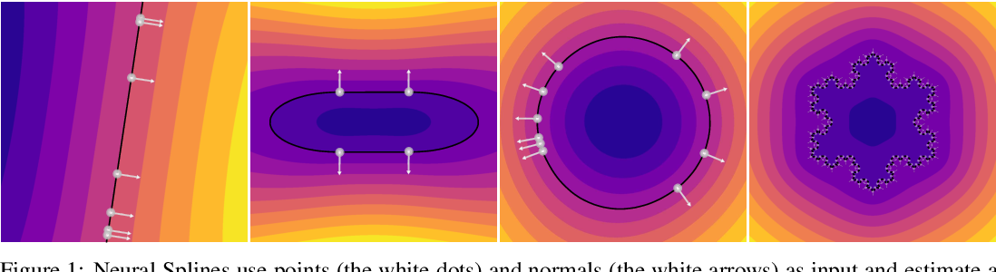 Figure 1 for Neural Splines: Fitting 3D Surfaces with Infinitely-Wide Neural Networks