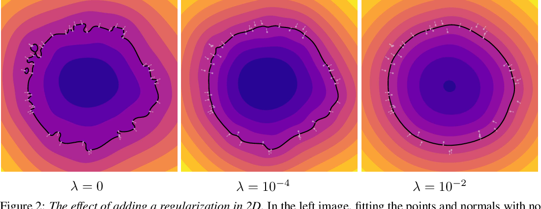 Figure 3 for Neural Splines: Fitting 3D Surfaces with Infinitely-Wide Neural Networks