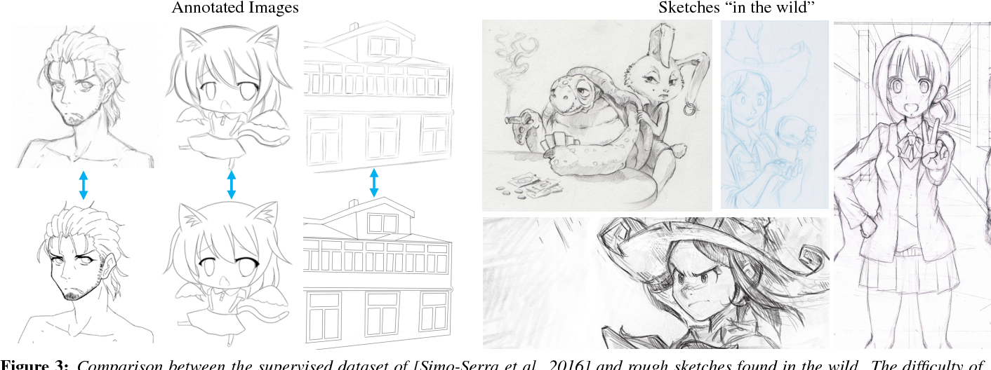 Figure 3 for Mastering Sketching: Adversarial Augmentation for Structured Prediction