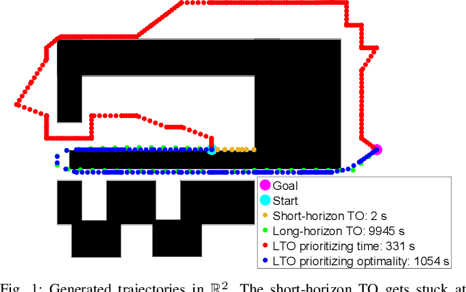 Figure 1 for LTO: Lazy Trajectory Optimization with Graph-Search Planning for High DOF Robots in Cluttered Environments