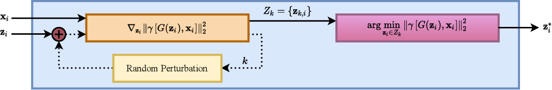 Figure 3 for Class-Conditional Defense GAN Against End-to-End Speech Attacks