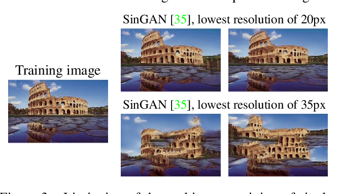 Figure 3 for One-Shot GAN: Learning to Generate Samples from Single Images and Videos