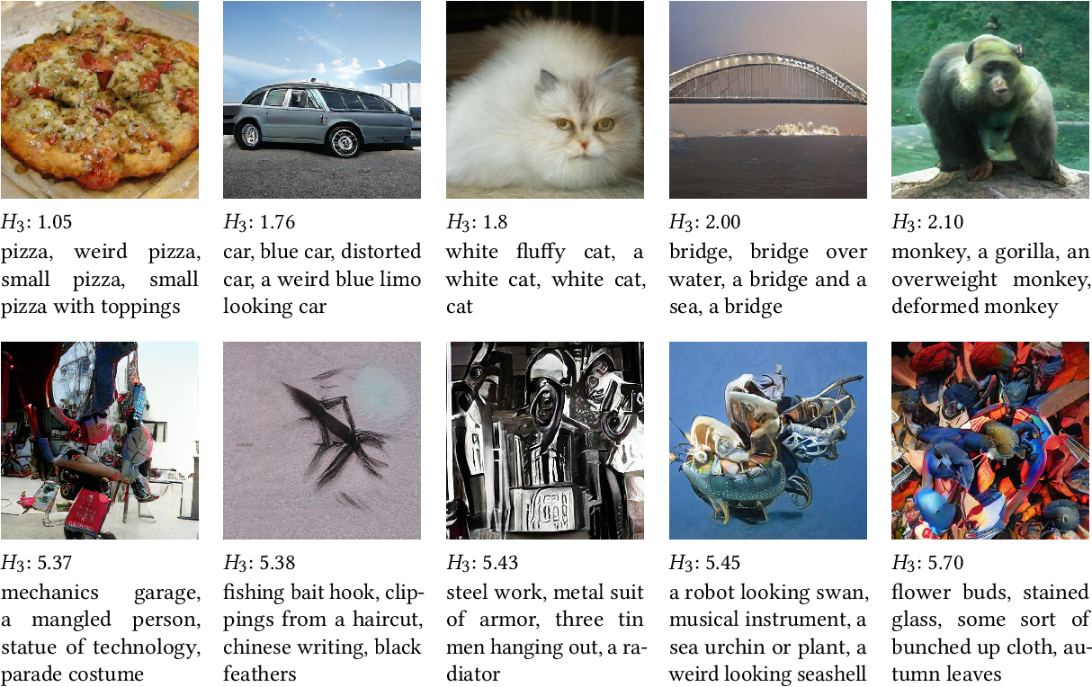 Figure 3 for Toward Quantifying Ambiguities in Artistic Images