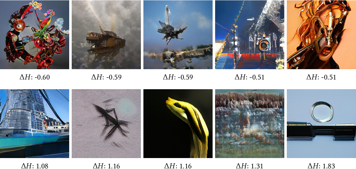 Figure 4 for Toward Quantifying Ambiguities in Artistic Images