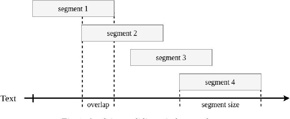 Figure 1 for Recursive Style Breach Detection with Multifaceted Ensemble Learning