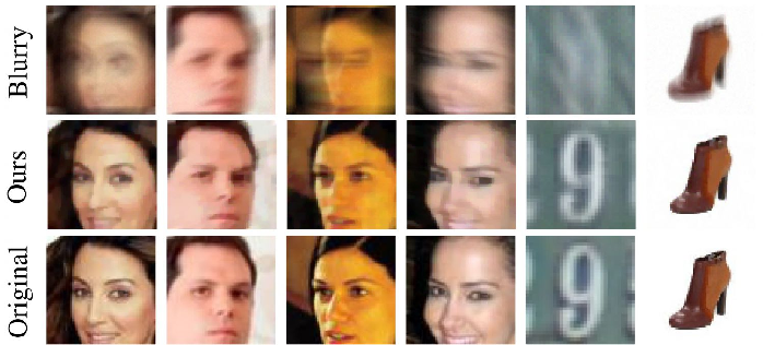 Figure 1 for Blind Image Deconvolution using Deep Generative Priors