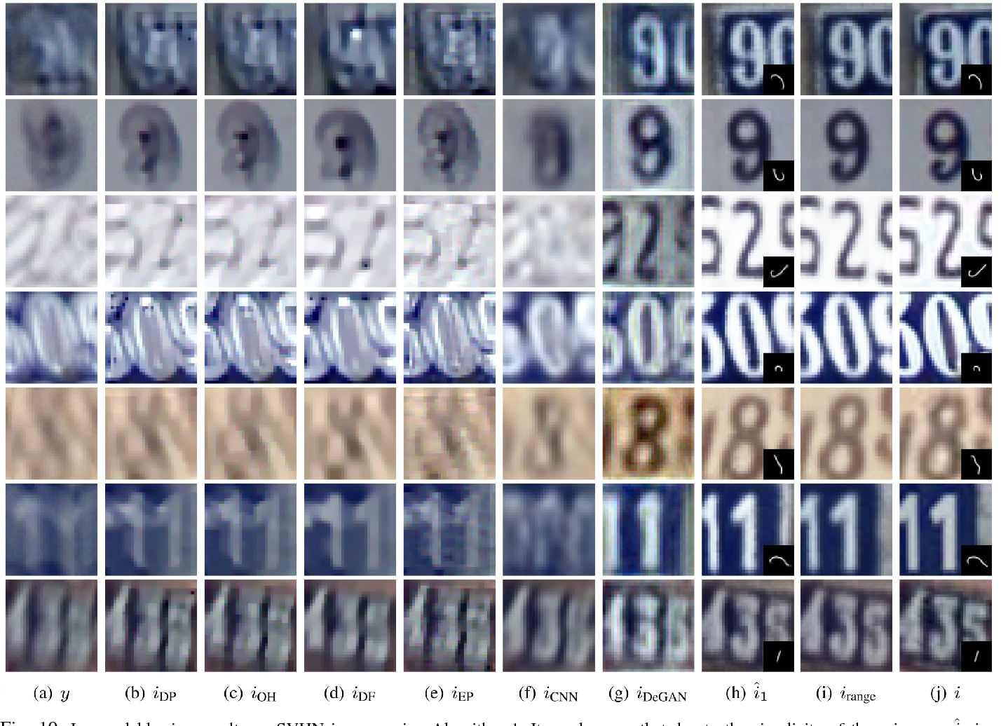 Figure 2 for Blind Image Deconvolution using Deep Generative Priors