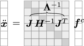 Figure 3 for Virtual Forward Dynamics Models for Cartesian Robot Control