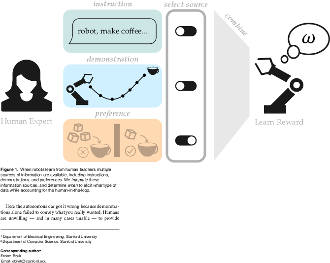 Figure 1 for Learning Reward Functions from Diverse Sources of Human Feedback: Optimally Integrating Demonstrations and Preferences