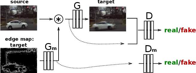 Figure 4 for Pixel Invisibility: Detecting Objects Invisible in Color Images