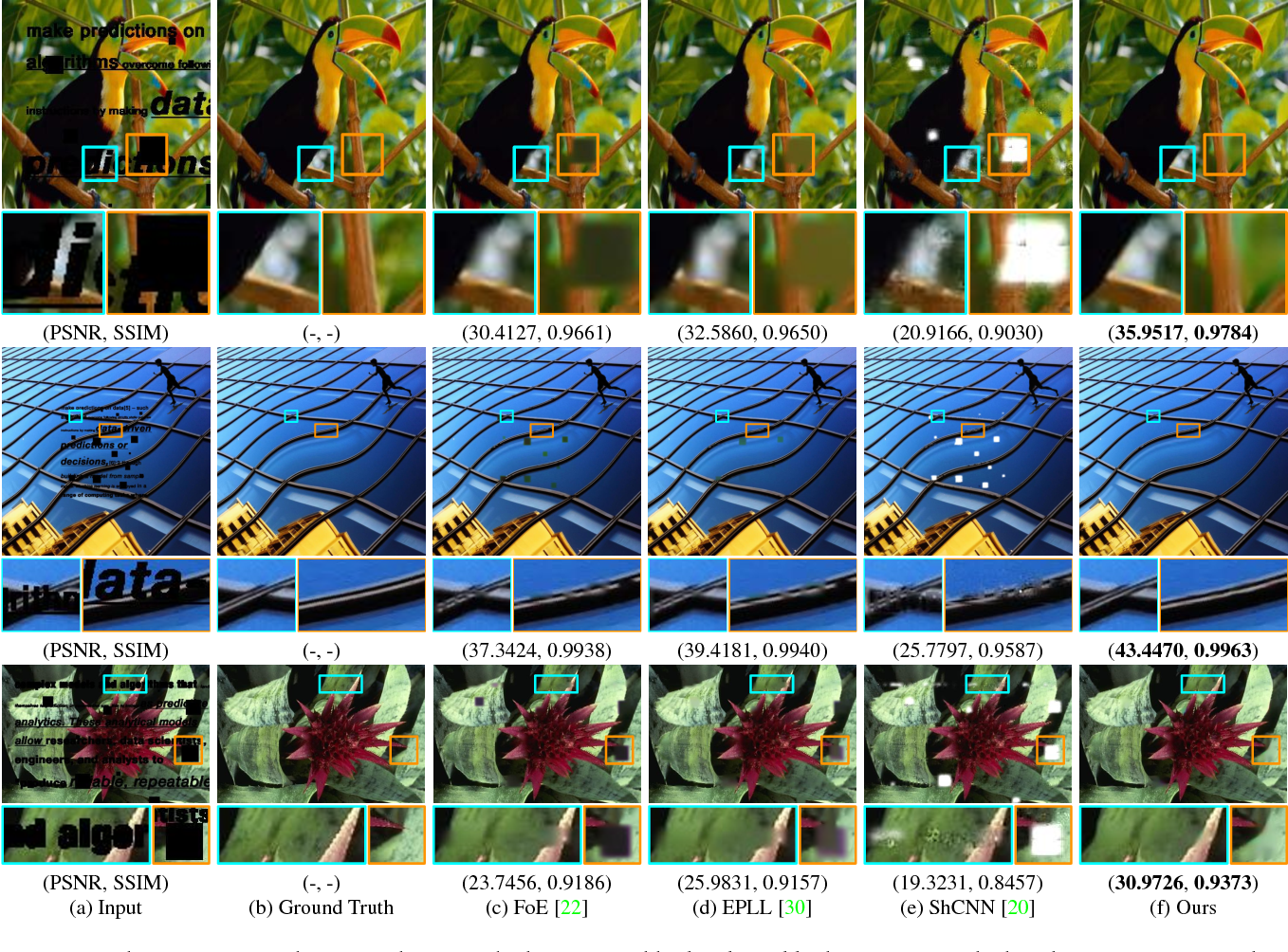 Figure 4 for Deep Blind Image Inpainting