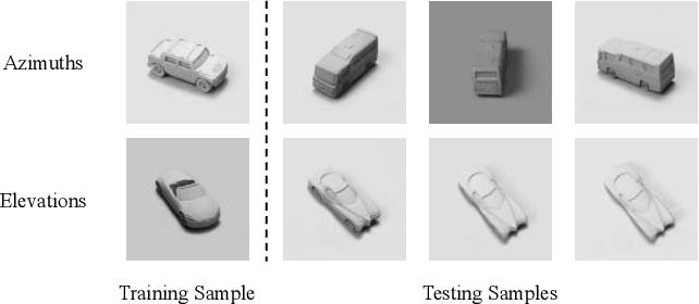 Figure 4 for Disentangled Deep Autoencoding Regularization for Robust Image Classification