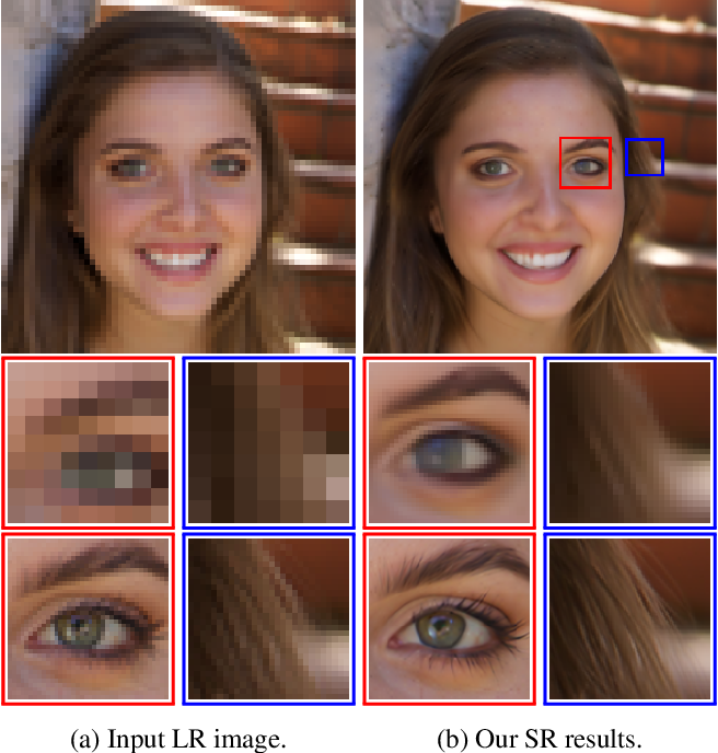Figure 1 for Component Attention Guided Face Super-Resolution Network: CAGFace