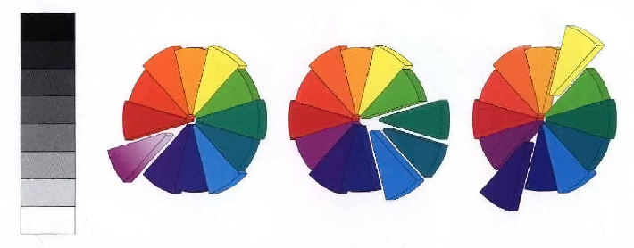 Figure 1 for Image color transfer to evoke different emotions based on color combinations