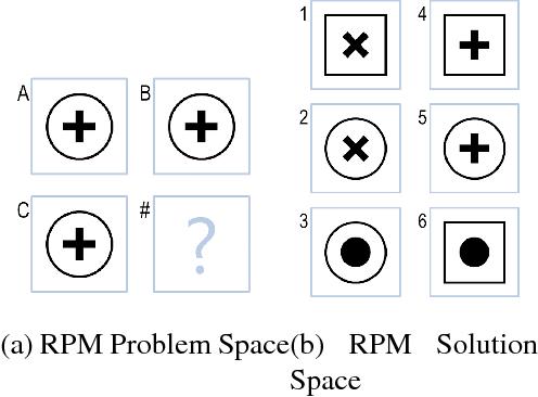 PDF] A COMPUTATIONAL MODEL FOR SOLVING RAVEN'S PROGRESSIVE