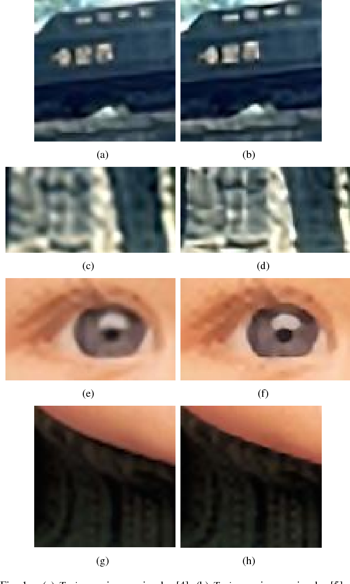 Figure 1 for Learning Super-Resolution Jointly from External and Internal Examples