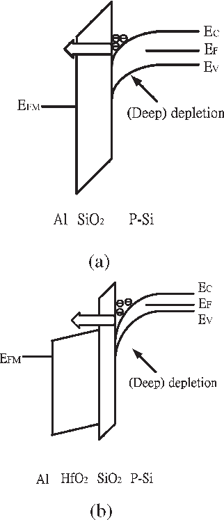 Figure 2 From Enhancement Of Temperature Sensitivity For Metaloxide