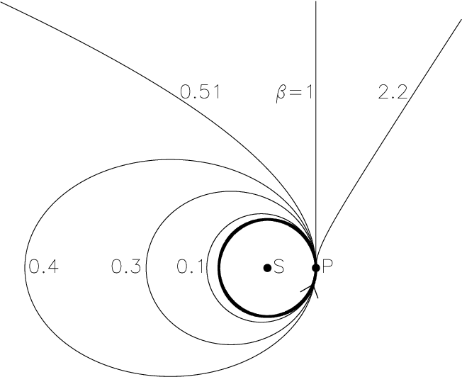 Figure 1 From How Observations Of Circumstellar Disk Asymmetries Can