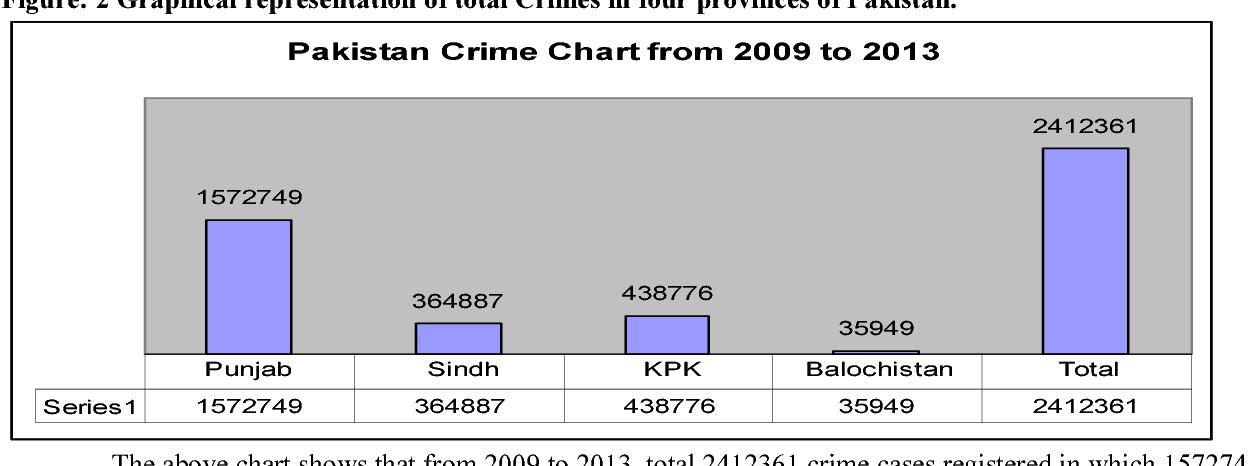PDF] Culture of Violence: A Case Study of Pakistan - Semantic Scholar