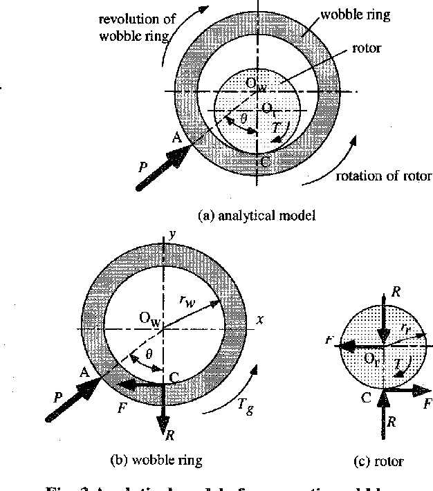 Figure 1 From A Direct Drive Pneumatic Stepping Motor For Robots
