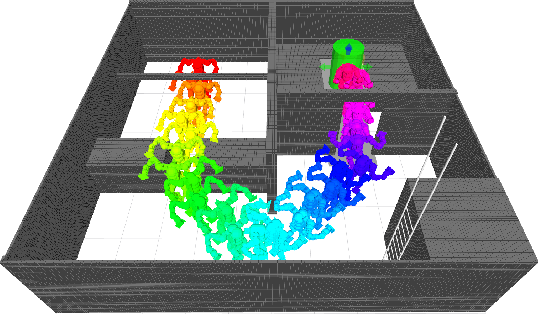 Figure 1 for Online, interactive user guidance for high-dimensional, constrained motion planning
