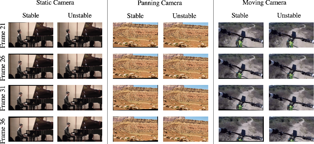 Figure 4 for StableNet: Semi-Online, Multi-Scale Deep Video Stabilization