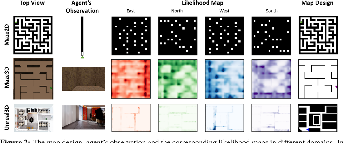 Figure 3 for Active Neural Localization