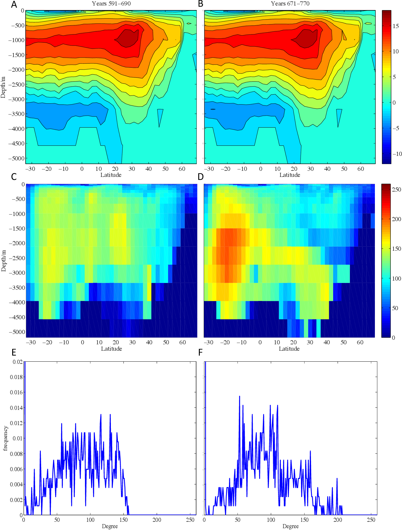 Figure 10 from Unified functional network and nonlinear time series