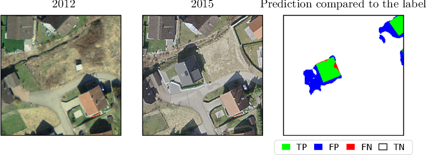 Figure 2 for Deep Active Learning in Remote Sensing for data efficient Change Detection