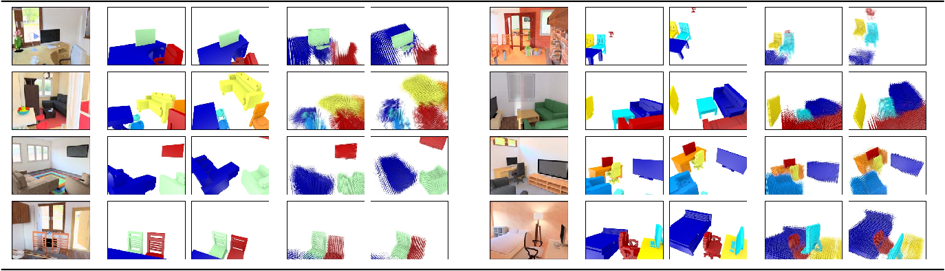 Figure 4 for Factoring Shape, Pose, and Layout from the 2D Image of a 3D Scene